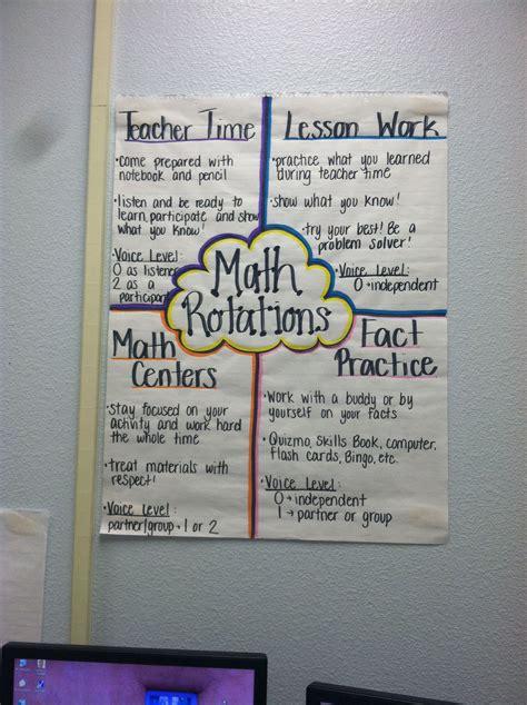 Eureka 2nd Grade Math Anchor Charts