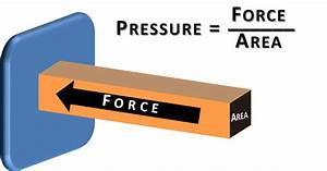 Pressure And Its Altitude Dependence