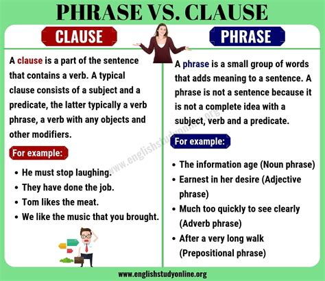 clause phrase vs difference between english phrases examples sentences englishstudyonline words grammar esl study