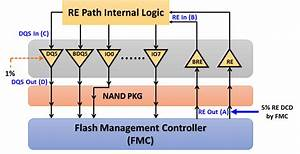 Arc Flash Diagram
