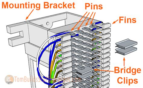Telco 66 Block Wiring Diagram by How To Wire A 66 Block