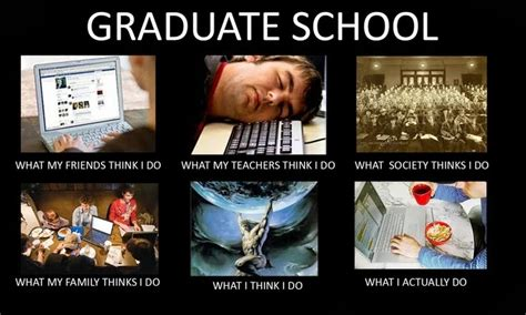 Grad School Meme - michigan girl s cafe what is graduate school via photos