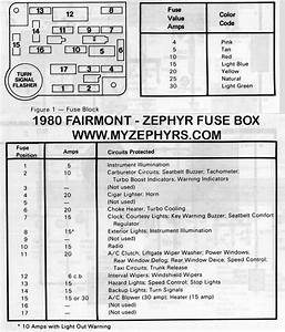 1978 Ford Fairmont Wiring Diagram