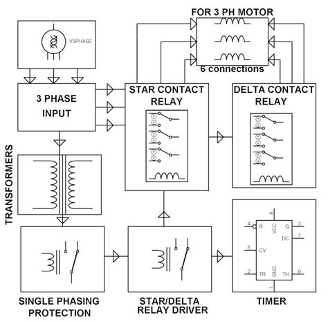 Block Diagram Starter Motor by Automatic Delta Starter Using Relays For Induction