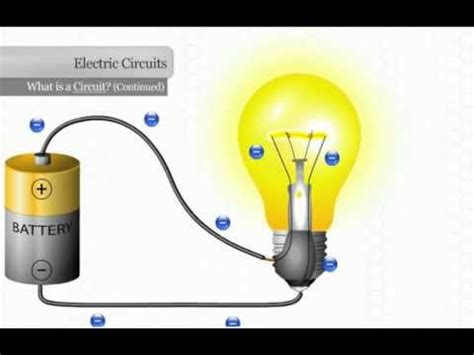 Explaining Electrical Circuit Youtube