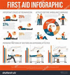 First Aid Guide Emergency Treatment Techniques Stock
