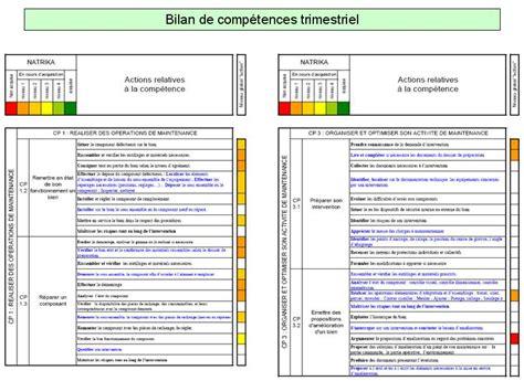 espace p 233 dagogique sti voie professionnelle strat 233 gie p 233 dagogique en bac pro m e i