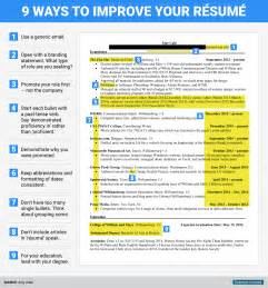 resume template business insider an expert critiqued my resume business insider