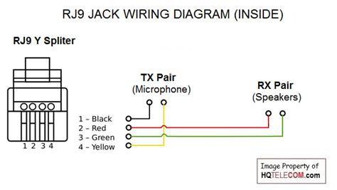 Rj11 4 Pin Wiring Diagram by How To Mute An Rj9 Y Splitter Hqtelecom Call