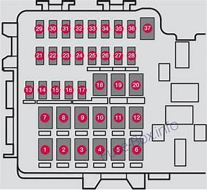 Fuse Box Diagram  U0026gt  Volvo Xc90  2016