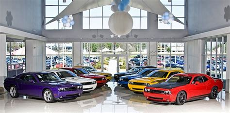 Car Dealership Loyalty Programs