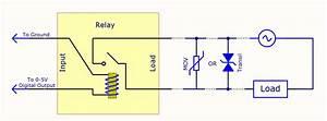 Mechanical Relay Primer