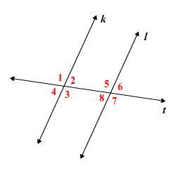 alternate interior angles alternate interior angles theorem