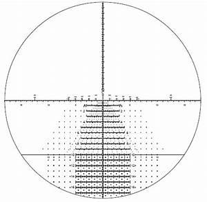 Distanzen Berechnen : entstehung und nutzung von absehen welches absehen f r welchen zweck ~ Themetempest.com Abrechnung