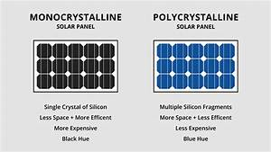Campervan Solar Power  An Illustrated Guide