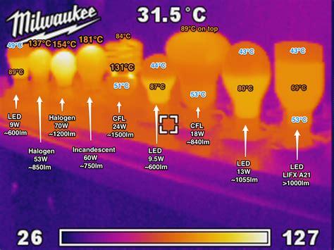 light bulbs that don t give off heat how are led light bulbs lifx com