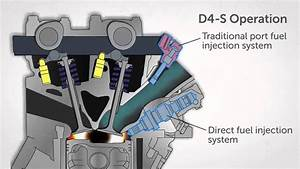 How To Video On Your Toyota Direct-injection 4 Stroke Gasoline Engine Superior Version