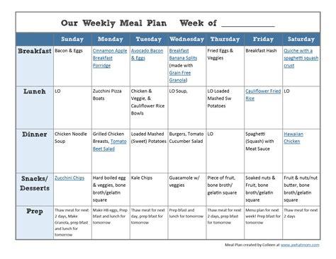 food stress   weekly meal plan   mom