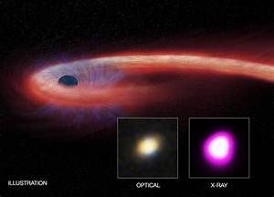 A Black Hole Feeding Frenzy That Breaks Records - SpaceRef