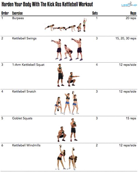 kettlebell workout workouts body plans plan routines exercise ass printable exercises kettlebells muscle program kick fitness cardio harden leanitup routine