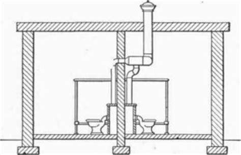 Как избавиться от конденсата в вентиляции конденсатоотводчик для вытяжки утепление вентиляционных труб