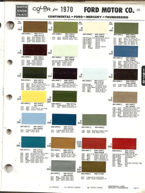 1969 ford truck colors the exterior color code indicates