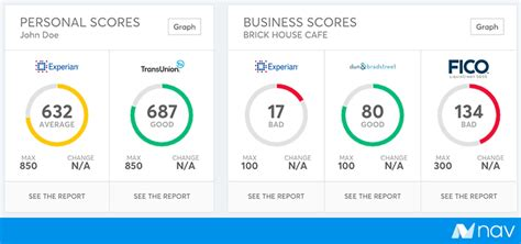 Business Credit Scores & Reports – FREE – No CC Required