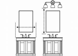 Medicine Cabinets  U0026 Mirrors Guide
