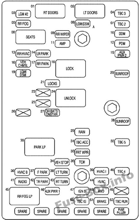 2002 Blazer Fuse Panel Diagram by Fuse Box Diagram Gt Chevrolet Trailblazer 2002 2009