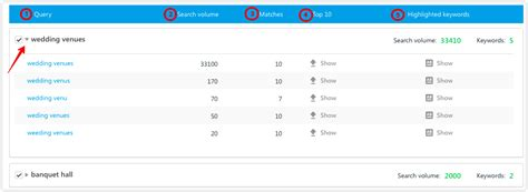 grouper keyword manage results queries column same