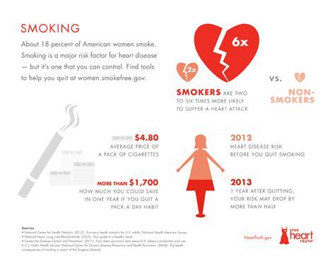 avoid heart attack   stroke omilights
