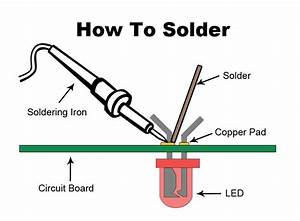A Guide To Electronic Wiring And Soldering Techniques