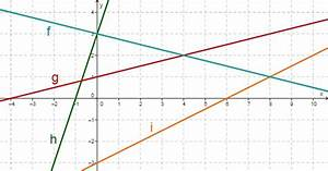 Schnittpunkt Mit Y Achse Berechnen Lineare Funktion : gemischte aufgaben zu lineare funktionen geraden mathe themenordner ~ Themetempest.com Abrechnung