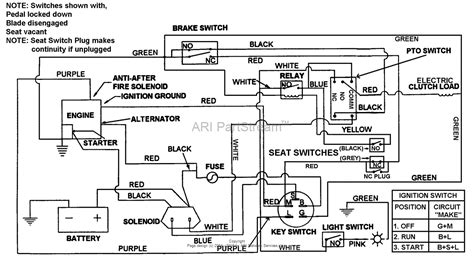 snapper lt160h42dbv 42 quot 16 hp hydro drive tractor series d parts diagram for electrical schematic