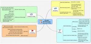 mindmanager viewer 7 the mindmap blog With mindjet mindmanager templates