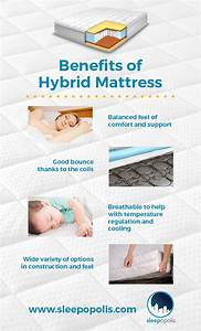 hybrid mattress vs memory foam sleepopolis