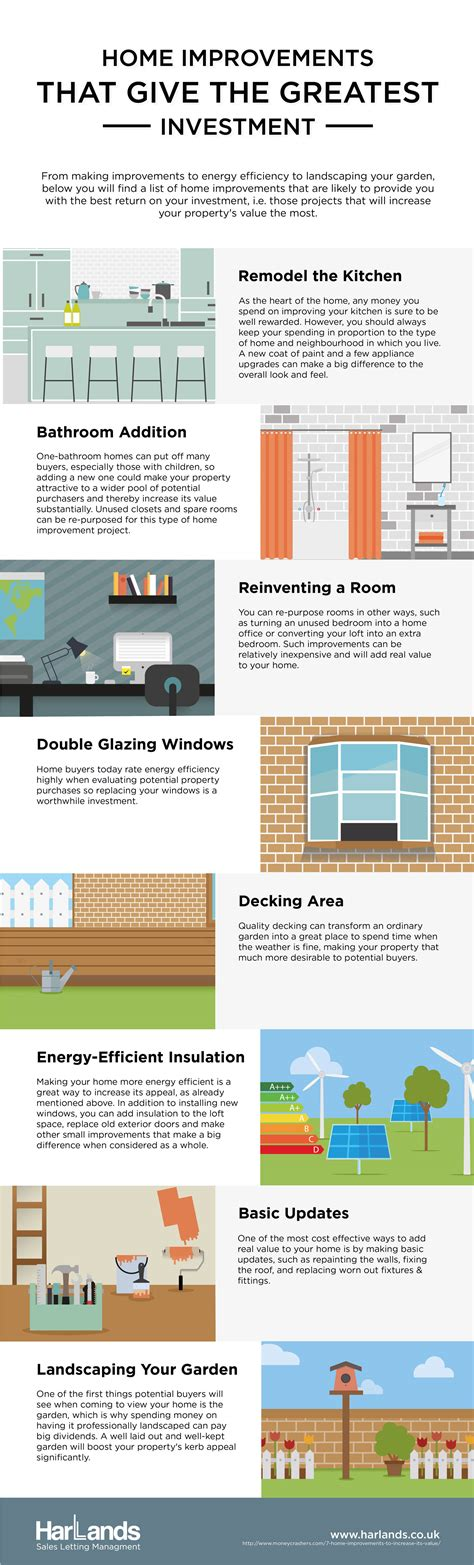 How To Improve The Value Of Your Home Infographic