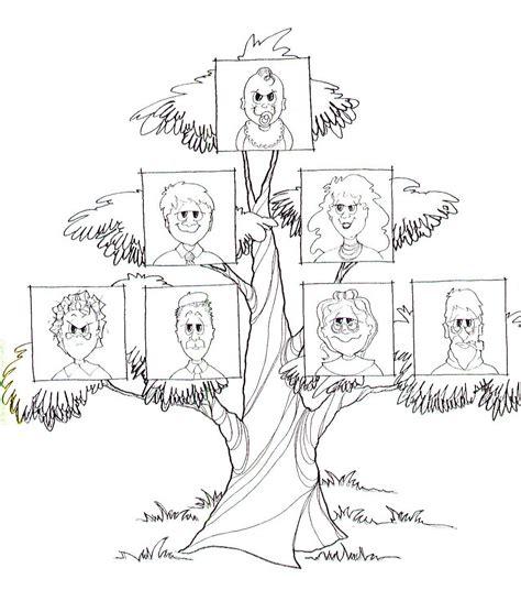 la familiael arbol genealogico spanish familia unit