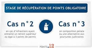 Stage De Récupération De Point : stage de r cup ration de points obligatoire points12 ~ Medecine-chirurgie-esthetiques.com Avis de Voitures