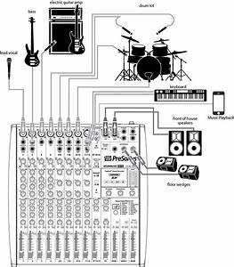 30 Church Sound System Setup Diagram