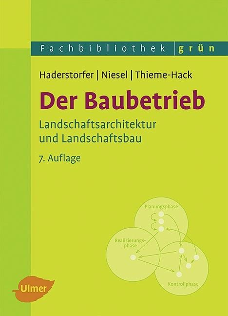 Garten Landschaftsbau Thieme by Der Baubetrieb Landschaftsarchitektur Und Landschaftsbau
