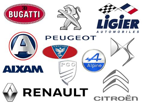 French Car Brands | All car brands - company logos and meaning