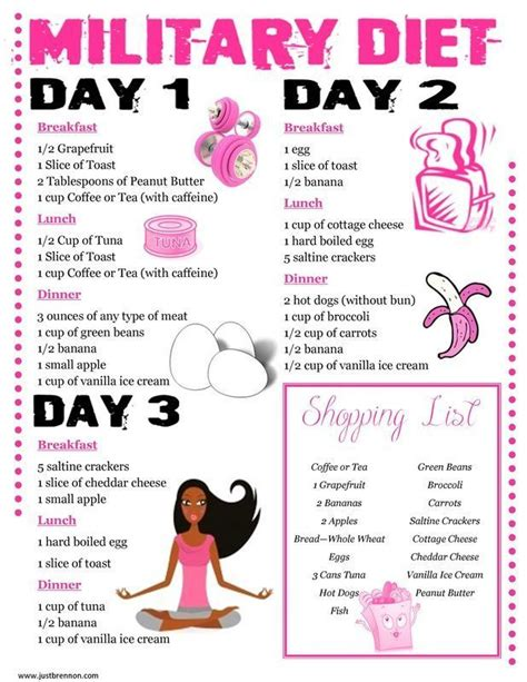best diet lose weight quickly used this for years when i wanted to diet it is