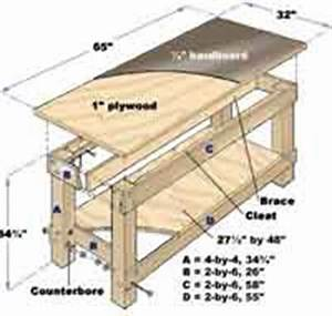 Over 50 Free Workbench Woodcraft Plans at AllCrafts net