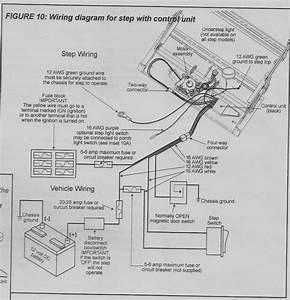 Fleetwood Motorhome Wiring Diagram Photo Al Wire