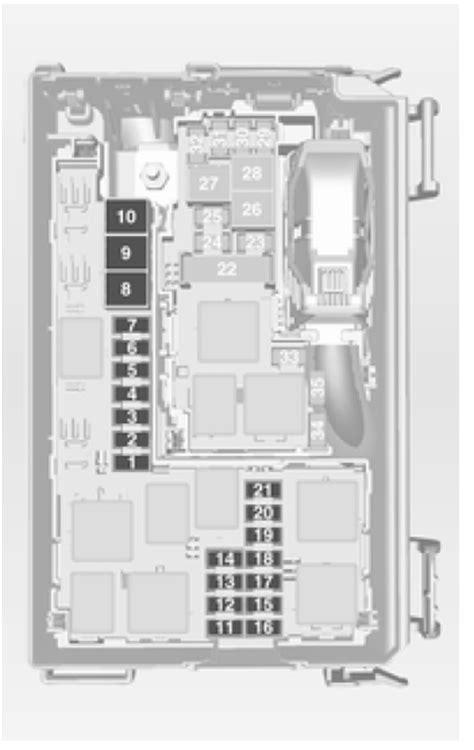 opel meriva boite  fusibles du compartiment moteur