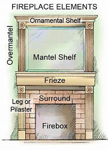 Turn Firebox Repair Into Fireplace Renewal