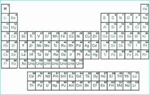 Amasci Periodic table of elements