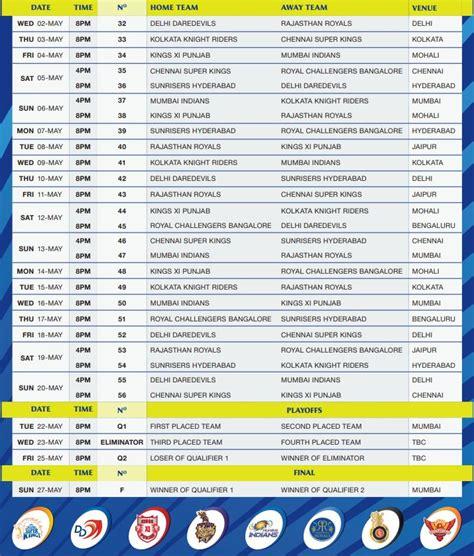 ipl t20 2019 schedule ipl time table 2019 ipl 2019