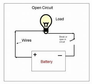 what is the difference between an open circuit and a short With to short circuit